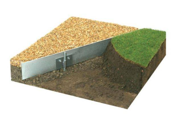 Verge Heavy Duty Steel Landscape Edging