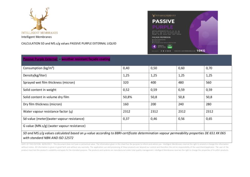 SD MS.S sheets Passive Purple External