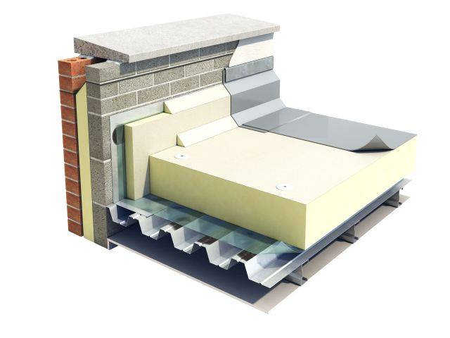 Thin-R FR/MG Flat Roof Insulation