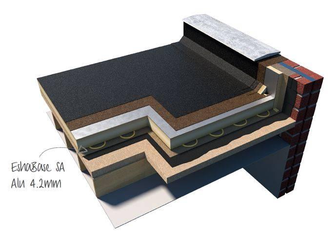 EshaBase SA Alu 4.2 mm