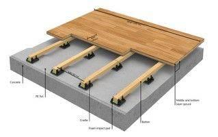 BOEN Sports Floor - Arenaflex Olympia Elevation - 73-143 x 139 x 2200 mm  - Square Edge - T79 Lacquer