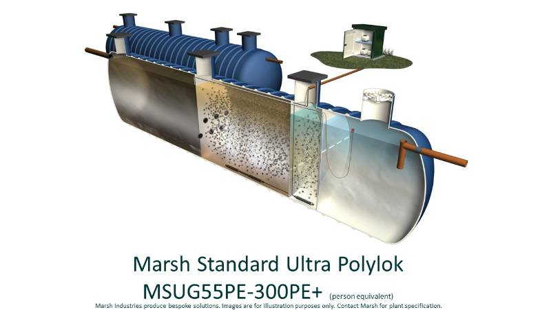 Ultra Polylok