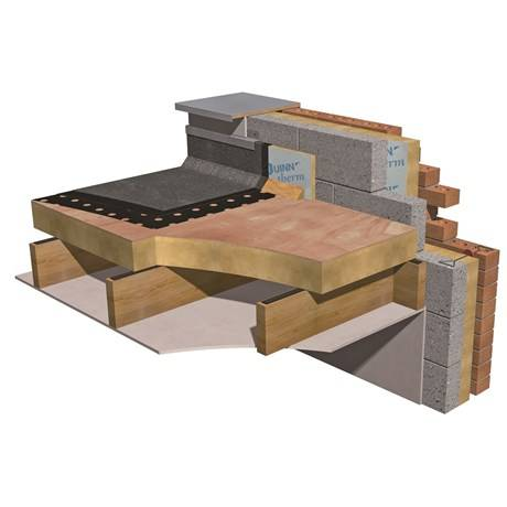 Mannok Therm Roof - MFR-PLY PIR Insulation