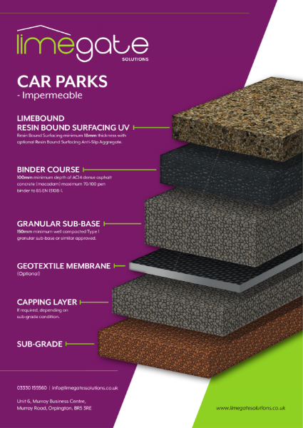 LimeBound Resin Bound Surfacing UV Car Parks Impermeable