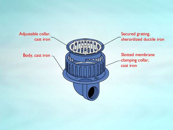 WD2 Series outlet for inverted roof or no fines screed, horizontal threaded outlet, round flat grating