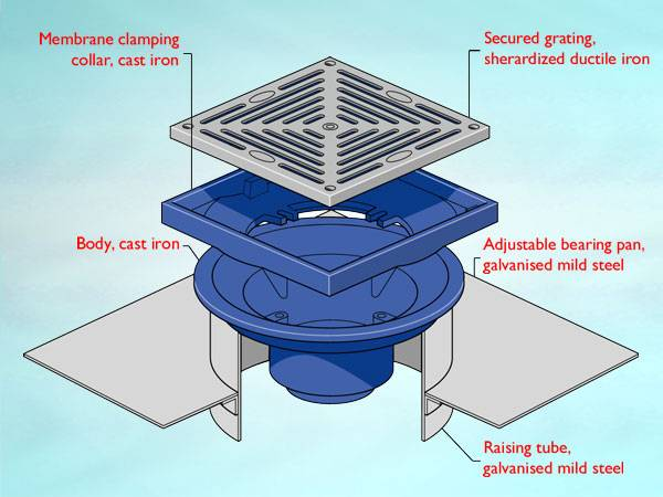 WC9 Series outlet for warm roof, non-loadbearing condition, square flat grating