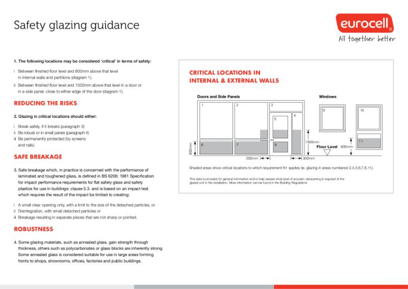 Safety Glazing Guidance