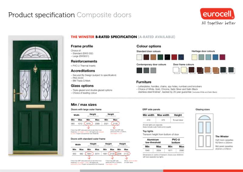 Composite Door Winster Product Specification