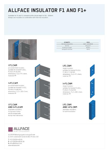 Allface Insulator F1 and F1+ Datasheet