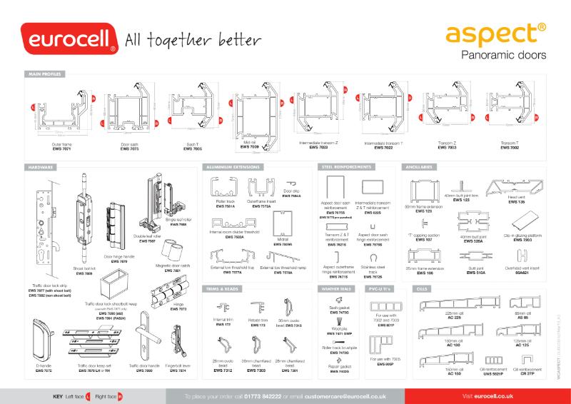 Aspect PVC-U Bi-Fold Doors Product Chart