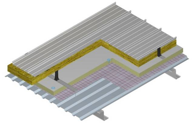 Kalzip Low U-Value Roof System 0.09 W/m²K