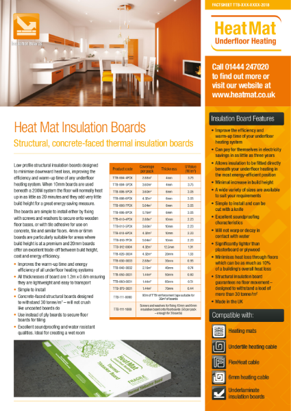 Underfloor Heating Insulation Boards Datasheet