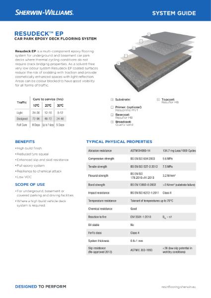 Resin flooring Resudeck EP car park system