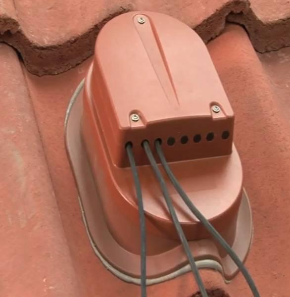 Aerial Outlet Adaptors