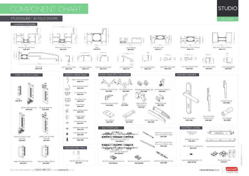 Studio Glide Bi-fold Door Wall Chart