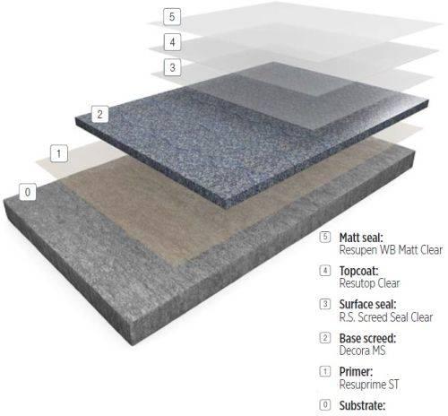 Resin flooring system Resuscreed™ Deco Quartz TS