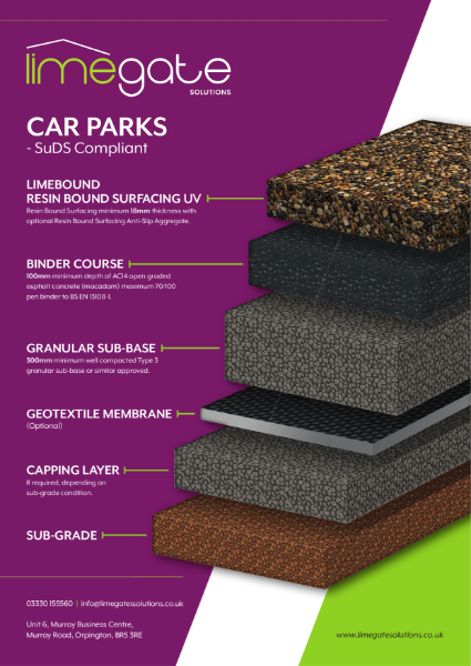 LimeBound Resin Bound Surfacing UV Car Parks SuDS Compliant