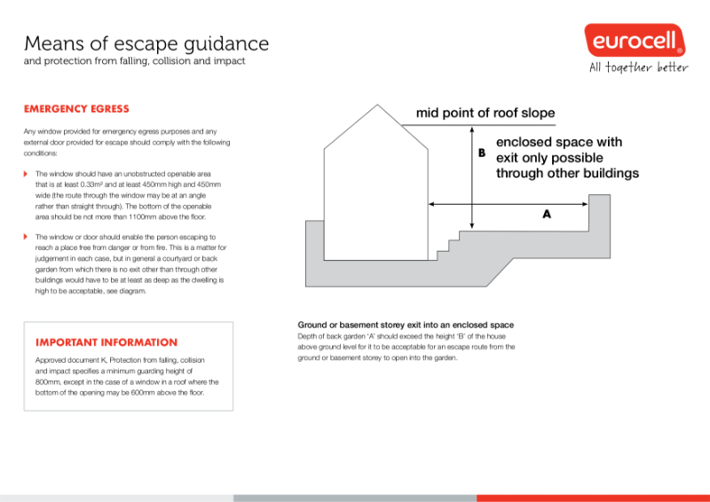 Means Of Escaping Guidance - Emergency Egress