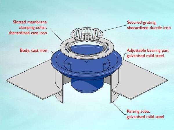 WC11 Series outlet for warm roof, non-loadbearing condition, round flat grating