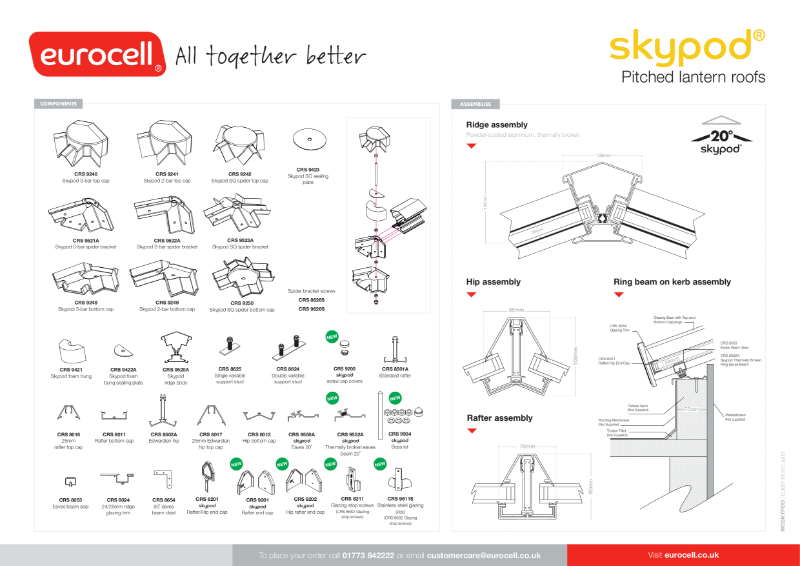 Skypod Product Chart