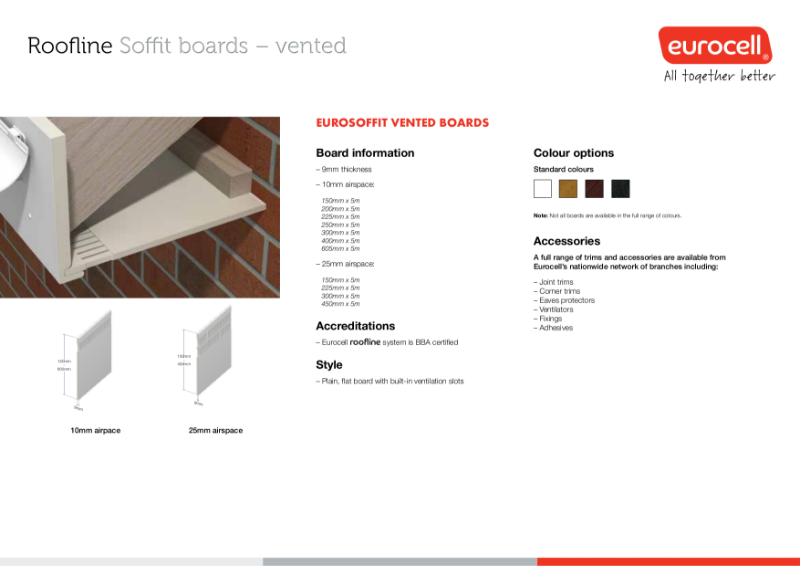 Roofline Vented Soffit Boards Product Specification