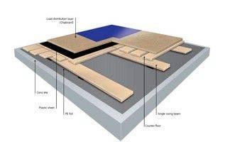 BOEN Sports Floor - Singleflex Athletic - 68 x 925 x 2050 mm - Square Edge - Unfinished