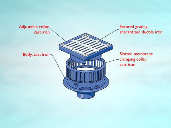 WD3 Series outlet for inverted roof or no fines screed, horizontal threaded outlet, square flat grating