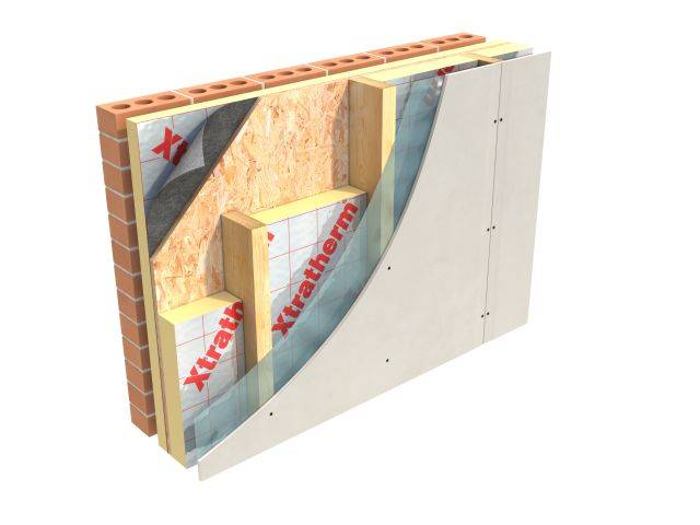 Thin-R XT/TF Timber Frame Insulation