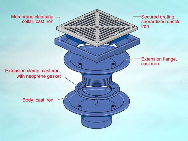 WC7 Series outlet for warm roof, loadbearing condition, square flat grating