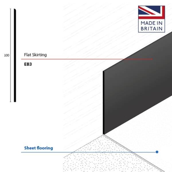 Flat Skirting and Buffer Strip