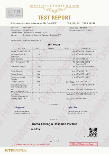Staron Test Report