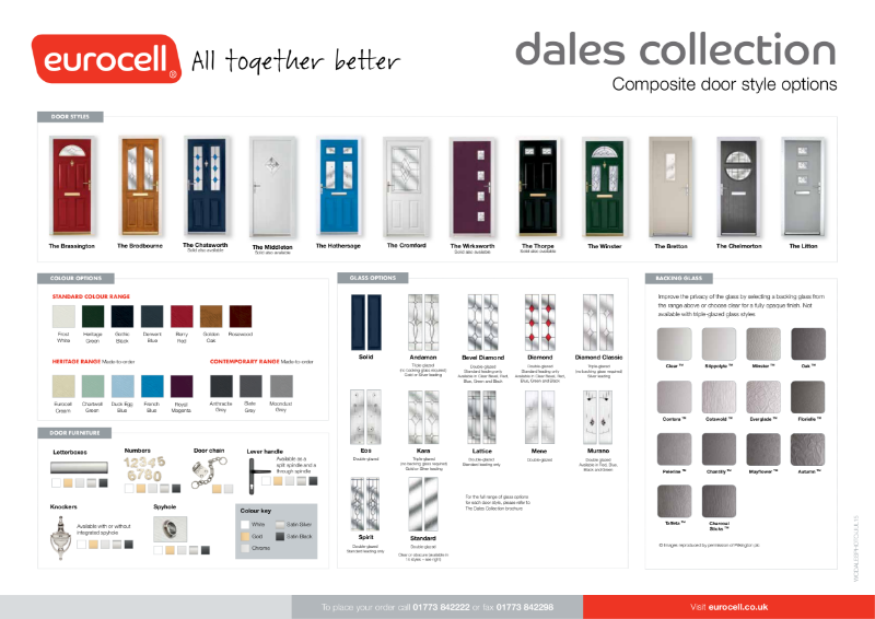 Dales Collection Composite Door Style Product Chart