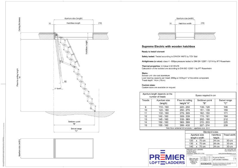 Electric heavy duty loft ladder - Supreme Electric