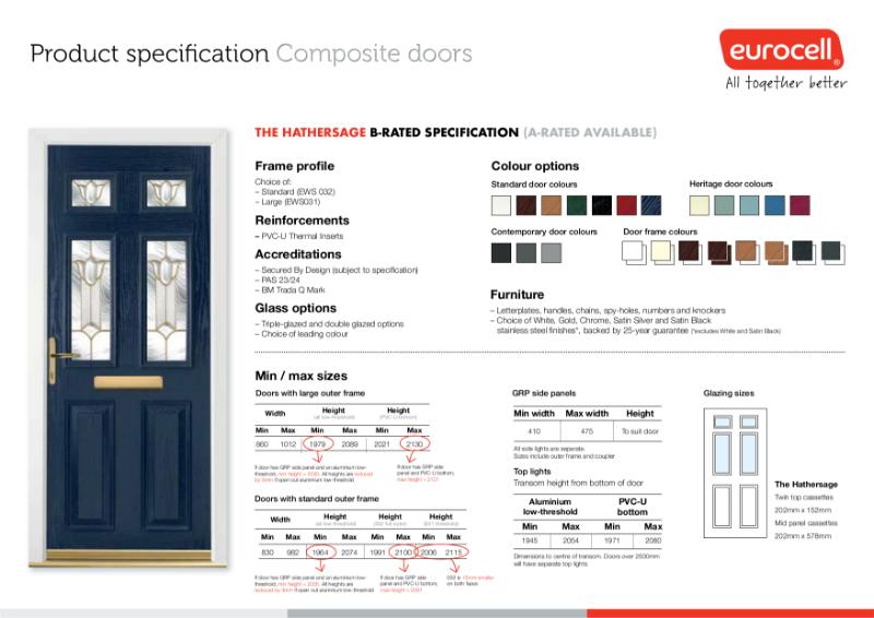 Composite Door Hathersage Product Specification