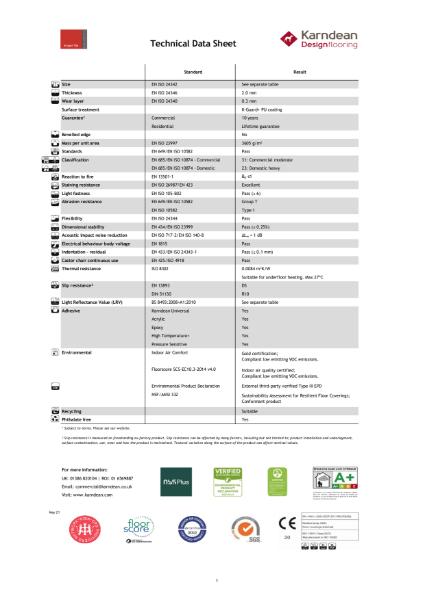 Knight Tile Technical Data Sheet