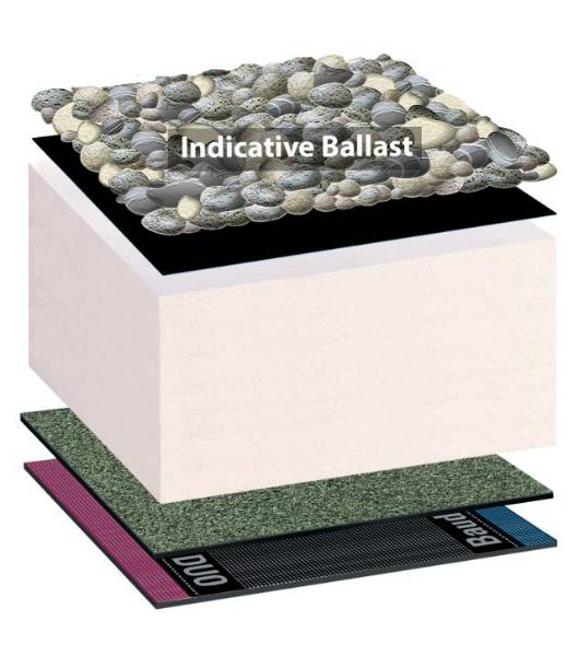 Bauder Total Green Roof System Reinforced Bitumen Membrane Inverted Roof Covering System Self-Adhered (with Torch-On Capping Sheet)