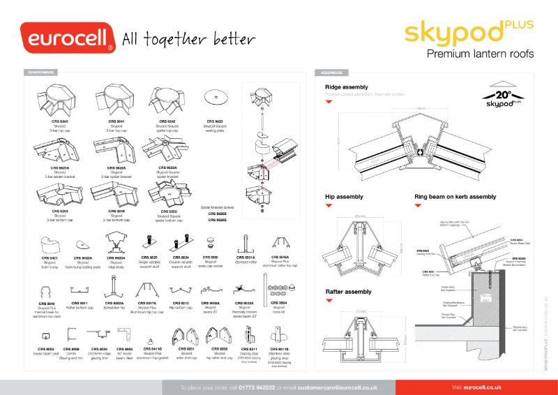 Skypod Plus Product CHart
