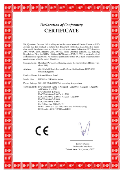 CE Certificate - Infrared Heating Panel
