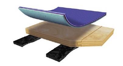 Taraflex® Combisport Low Profile - System