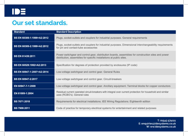 IDE Build Standards