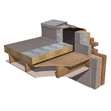 Mannok Therm Roof - MFR-FFR PIR Insulation