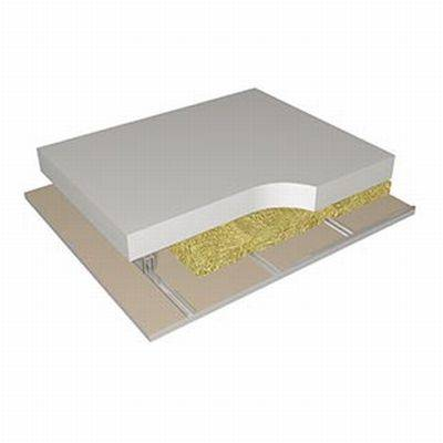 GypLyner™ UNIVERSAL ceiling