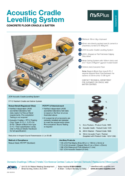 Acoustic Cradle Levelling System