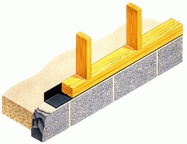 Type DPC Profiles – Timber Frame/ SIPS