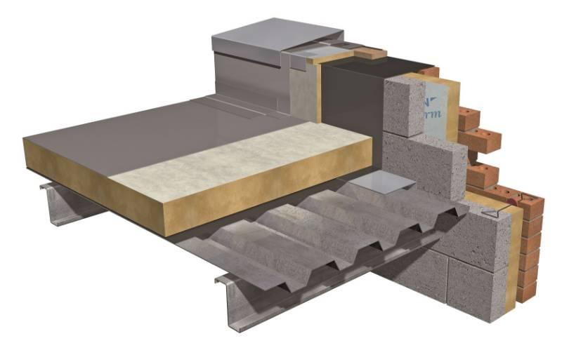 Mannok Therm Roof - MFR-GFR PIR Insulation