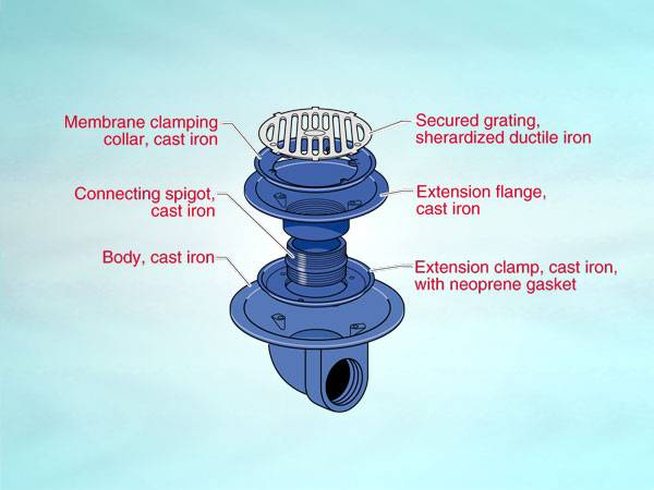 WC3 Series outlet for warm roof, loadbearing condition, horizontal threaded outlet, flat grating