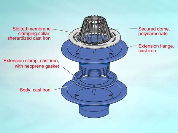 WC6 Series Outlet for warm roof, loadbearing condition, dome grating