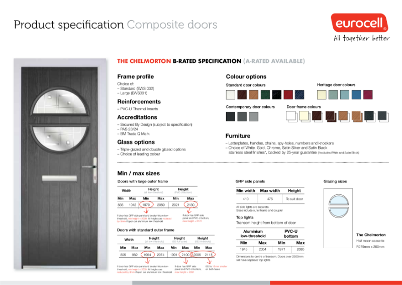 Composite Door Chelmorton Product Specification