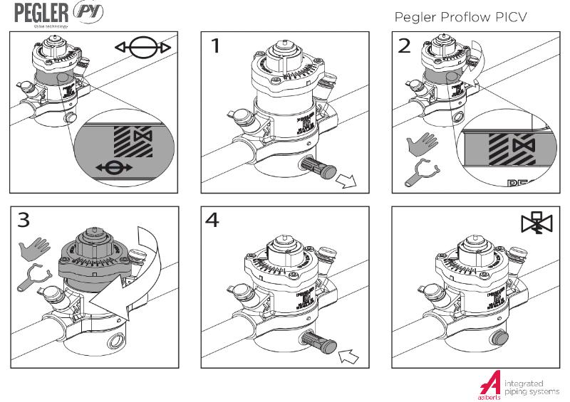 Proflow 1600 Dynamic PICV Installation Instructions
