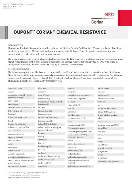 DuPont Corian : Chemical Resistance